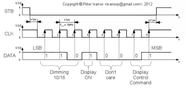Adatátvitel példa uPD16311-es vezérlővel